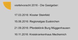 Gastgeber 2016-2